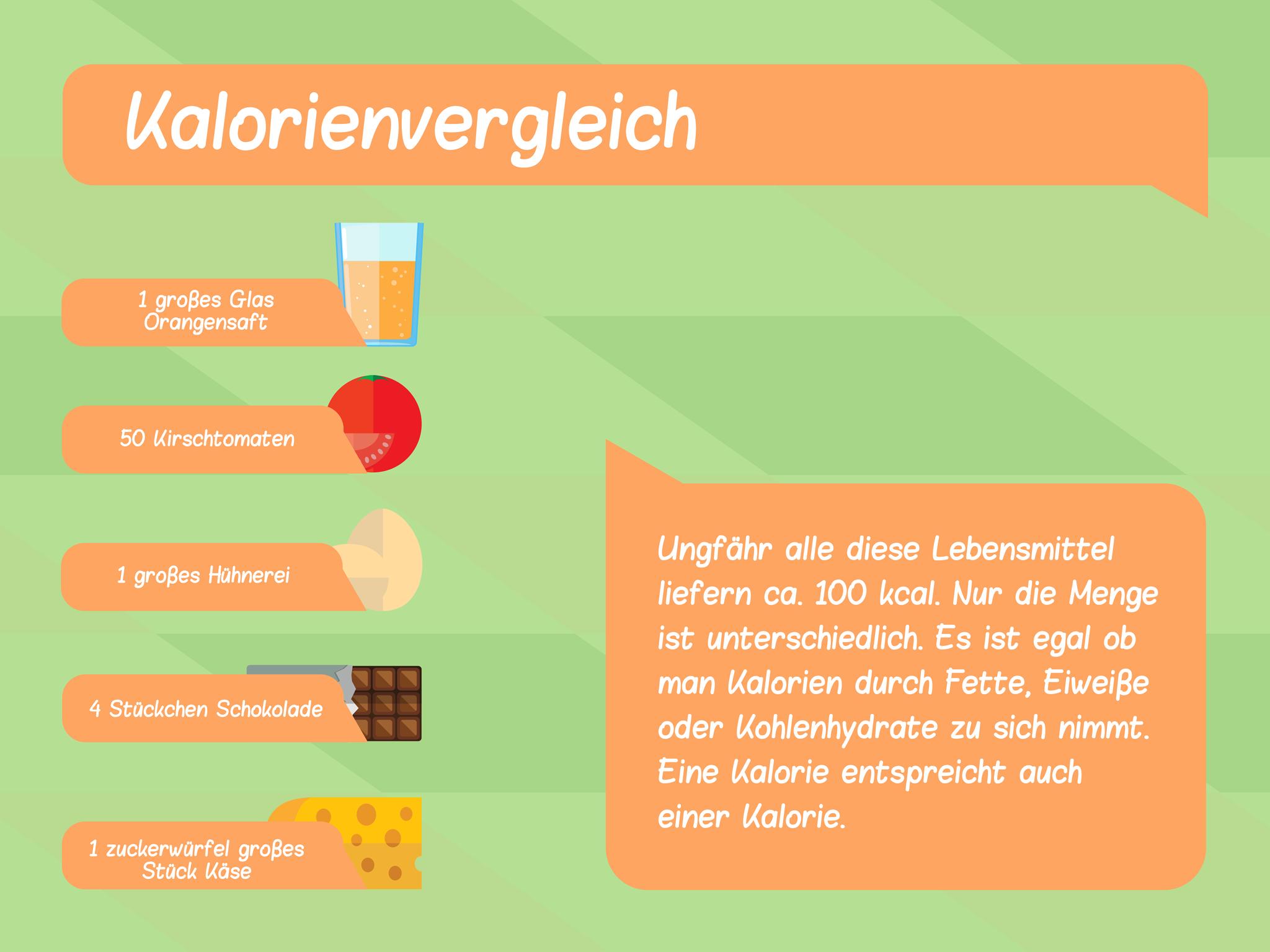 alkohol kalorien vergleich